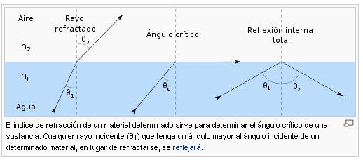 refraccion.jpg