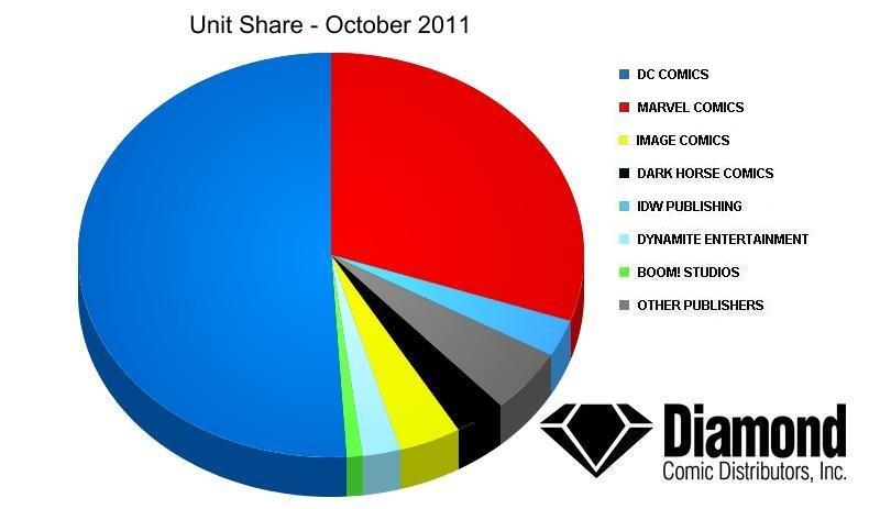 unit-share.jpg
